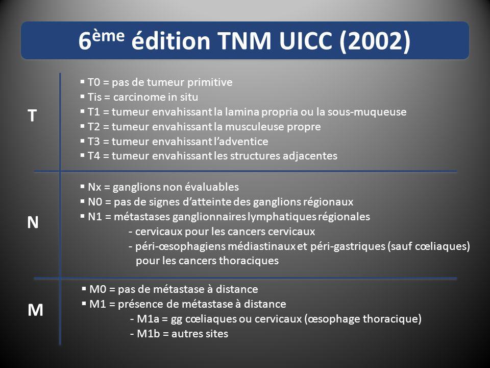 6ème édition TNM UICC (2002) T N M T0 = pas de tumeur primitive