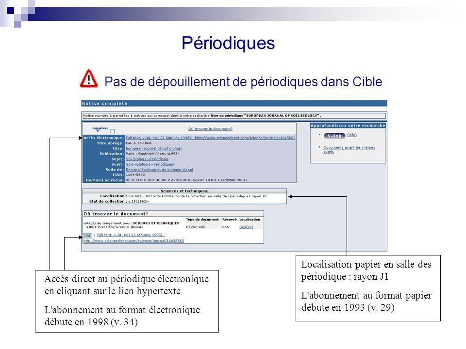 Périodiques Pas de dépouillement de périodiques dans Cible