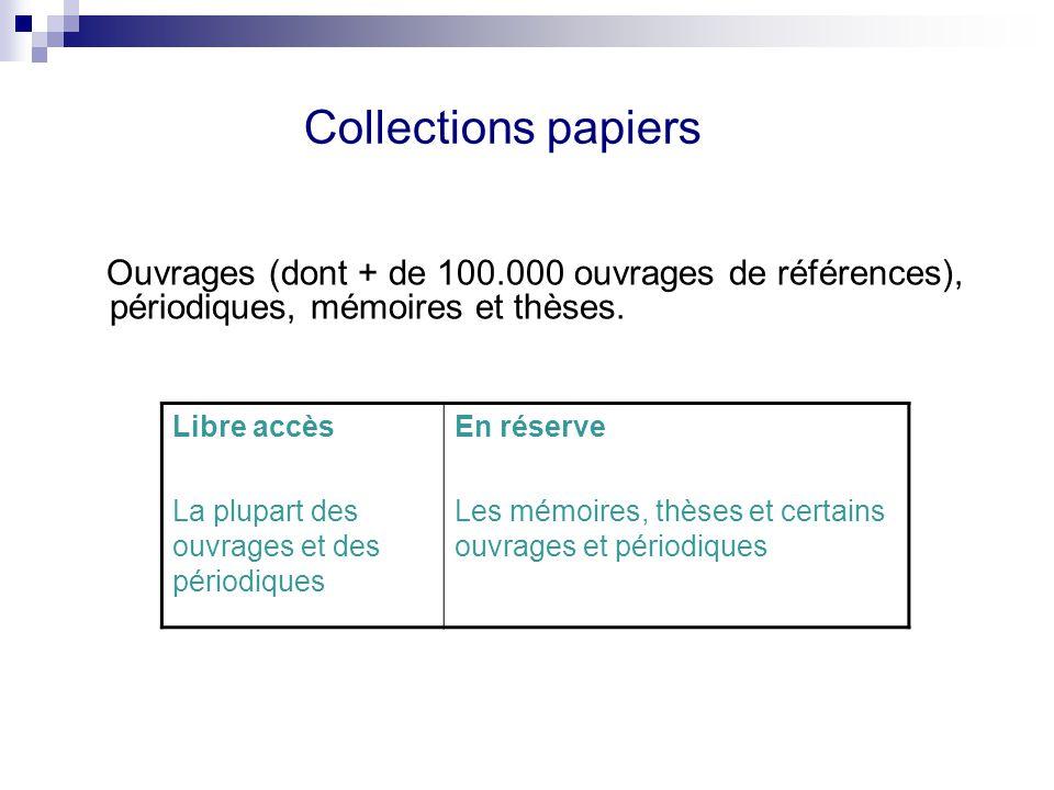 Collections papiers Ouvrages (dont + de 100.000 ouvrages de références), périodiques, mémoires et thèses.