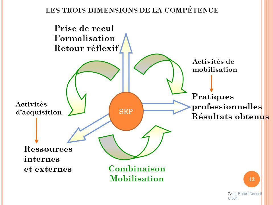Combinaison Mobilisation