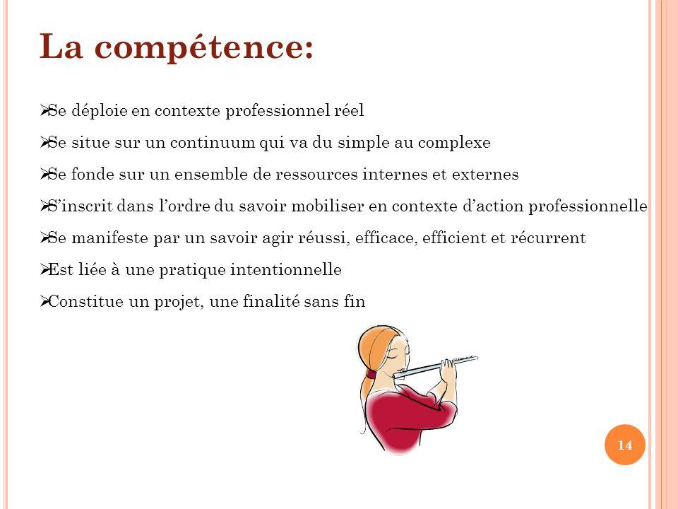 La compétence: Se déploie en contexte professionnel réel