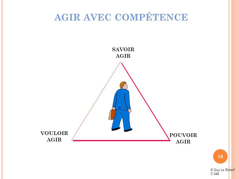 AGIR AVEC COMPÉTENCE SAVOIR AGIR VOULOIR AGIR POUVOIR AGIR