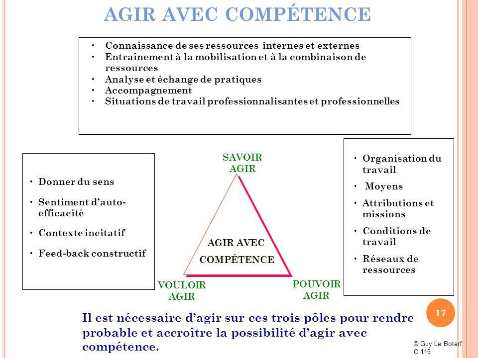 AGIR AVEC COMPÉTENCE Connaissance de ses ressources internes et externes. Entraînement à la mobilisation et à la combinaison de ressources.