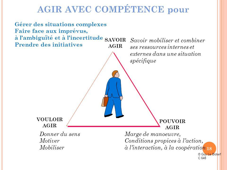AGIR AVEC COMPÉTENCE pour
