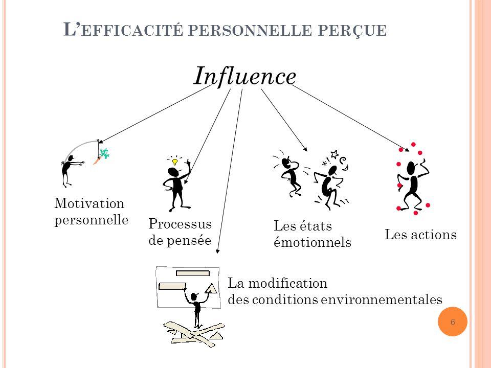 L'efficacité personnelle perçue