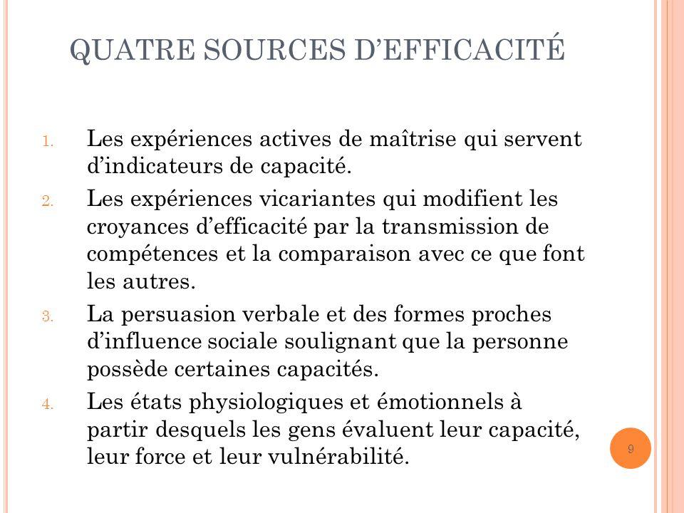 QUATRE SOURCES D'EFFICACITÉ