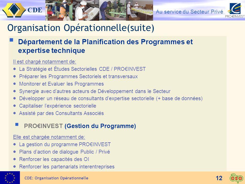 Organisation Opérationnelle(suite)