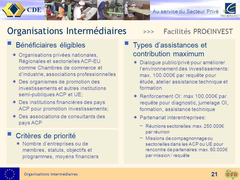 Organisations Intermédiaires