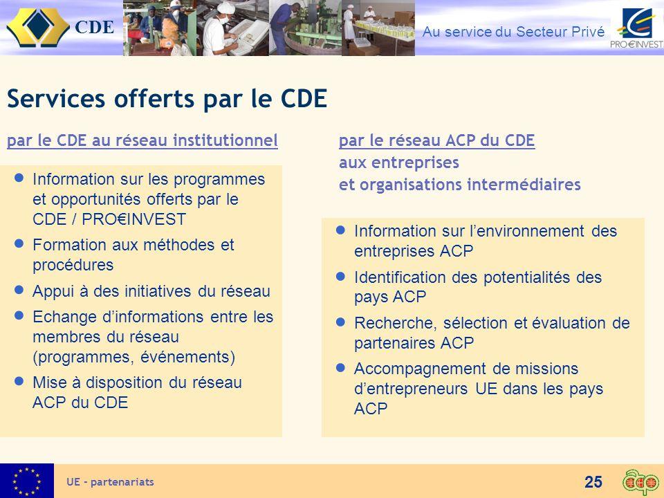 Services offerts par le CDE