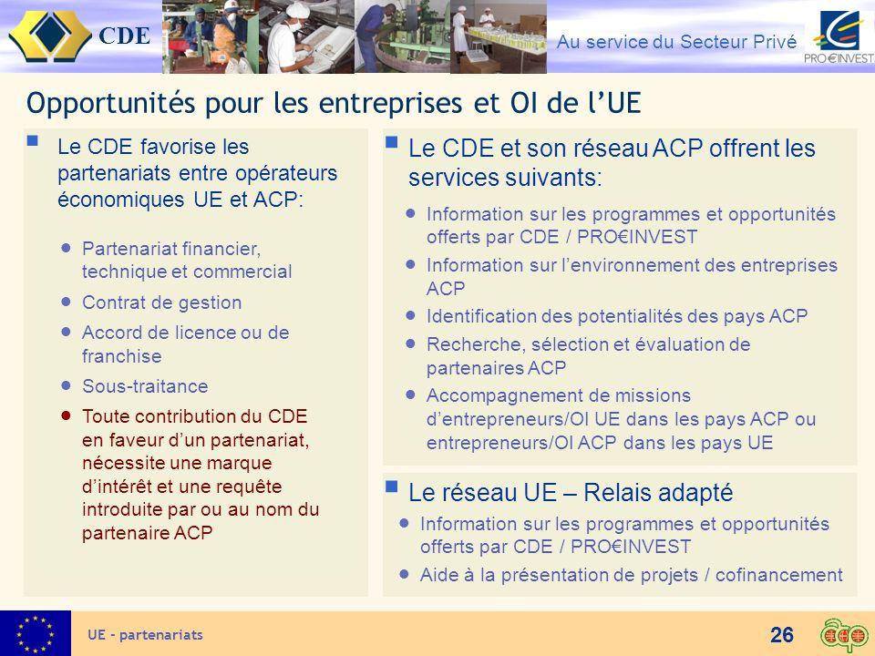 Opportunités pour les entreprises et OI de l'UE