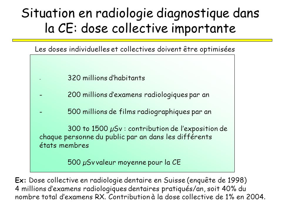 Situation en radiologie diagnostique dans la CE: dose collective importante