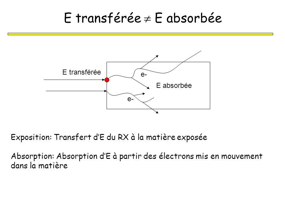 E transférée  E absorbée