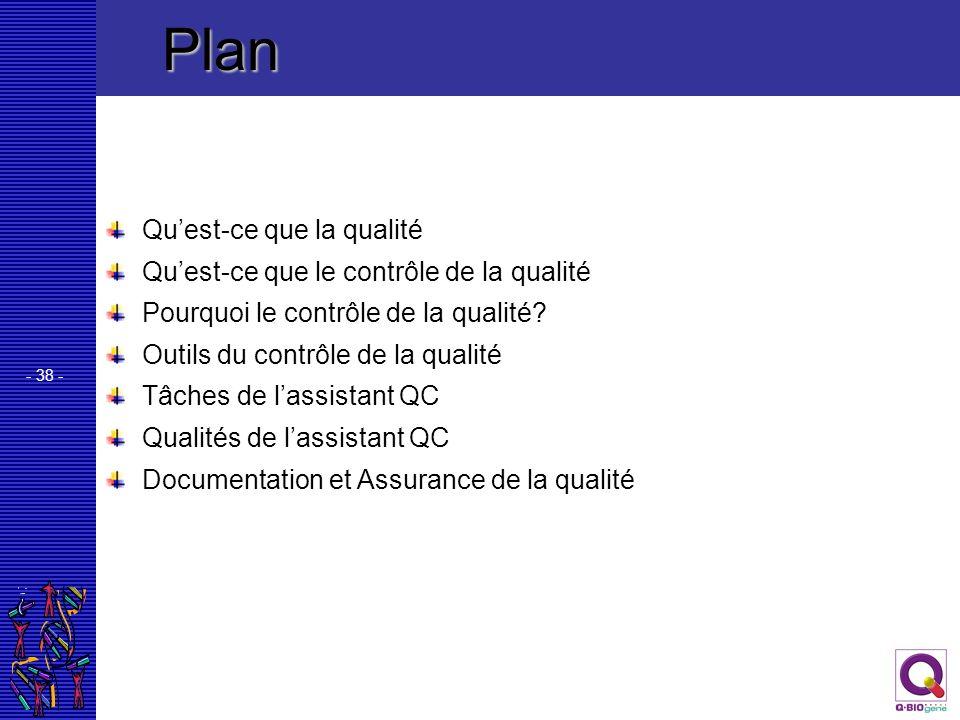 Plan Qu'est-ce que la qualité Qu'est-ce que le contrôle de la qualité