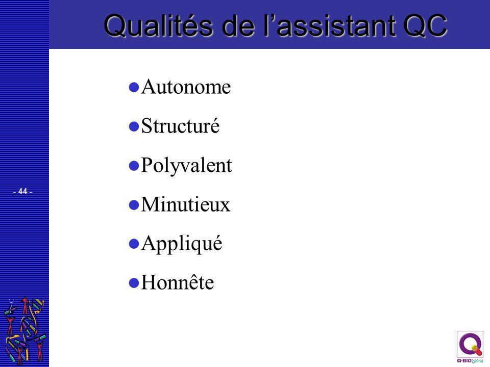 Qualités de l'assistant QC