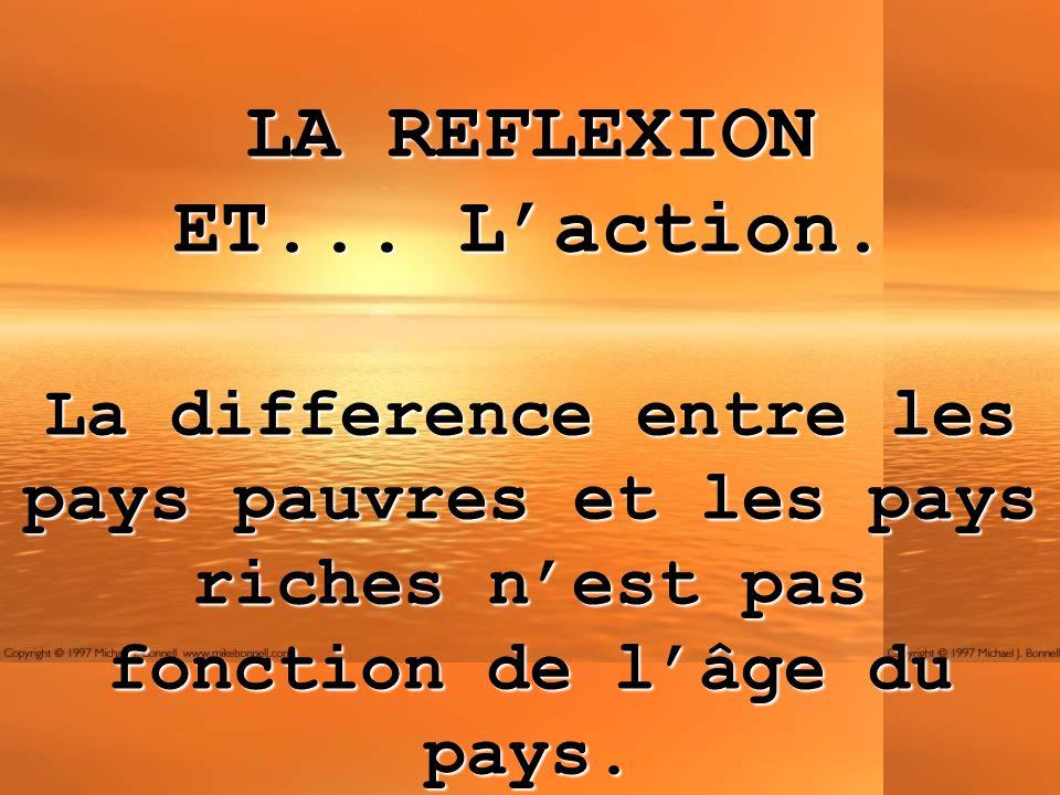 LA REFLEXION ET... L'action.