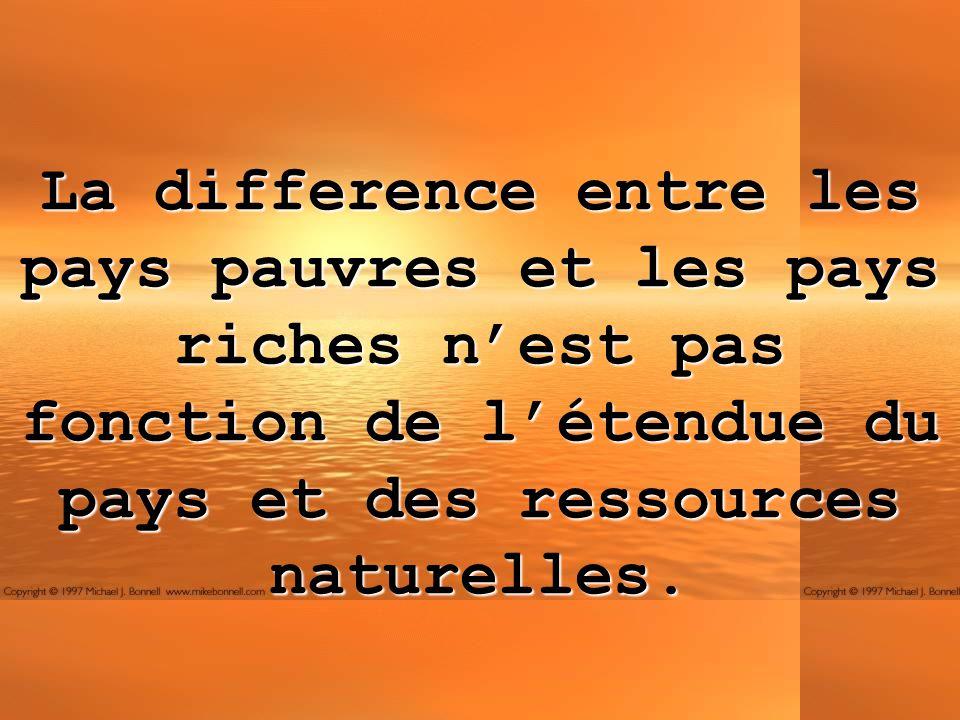 La difference entre les pays pauvres et les pays riches n'est pas fonction de l'étendue du pays et des ressources naturelles.
