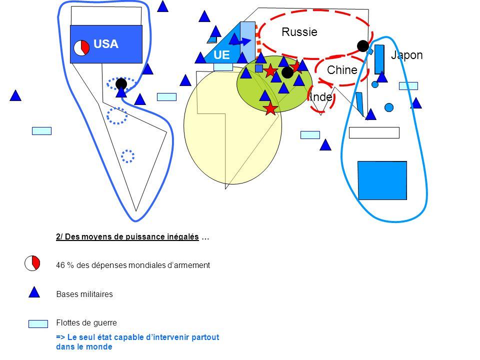 Inde Russie Chine USA UE Japon 2/ Des moyens de puissance inégalés …