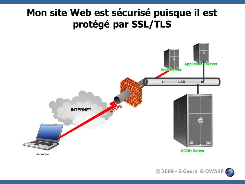 Mon site Web est sécurisé puisque il est protégé par SSL/TLS
