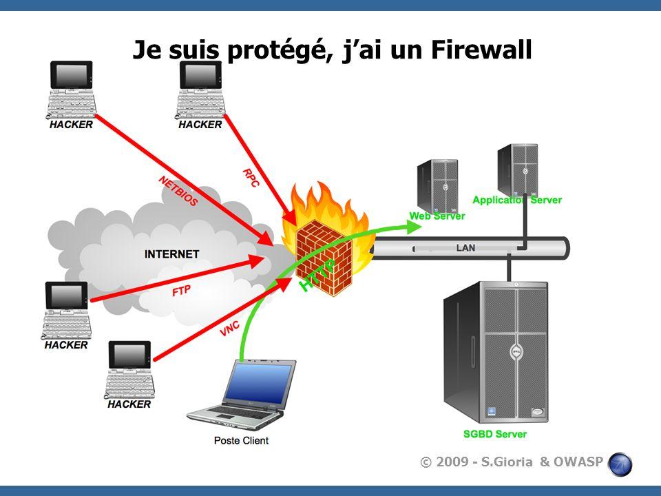 Je suis protégé, j'ai un Firewall