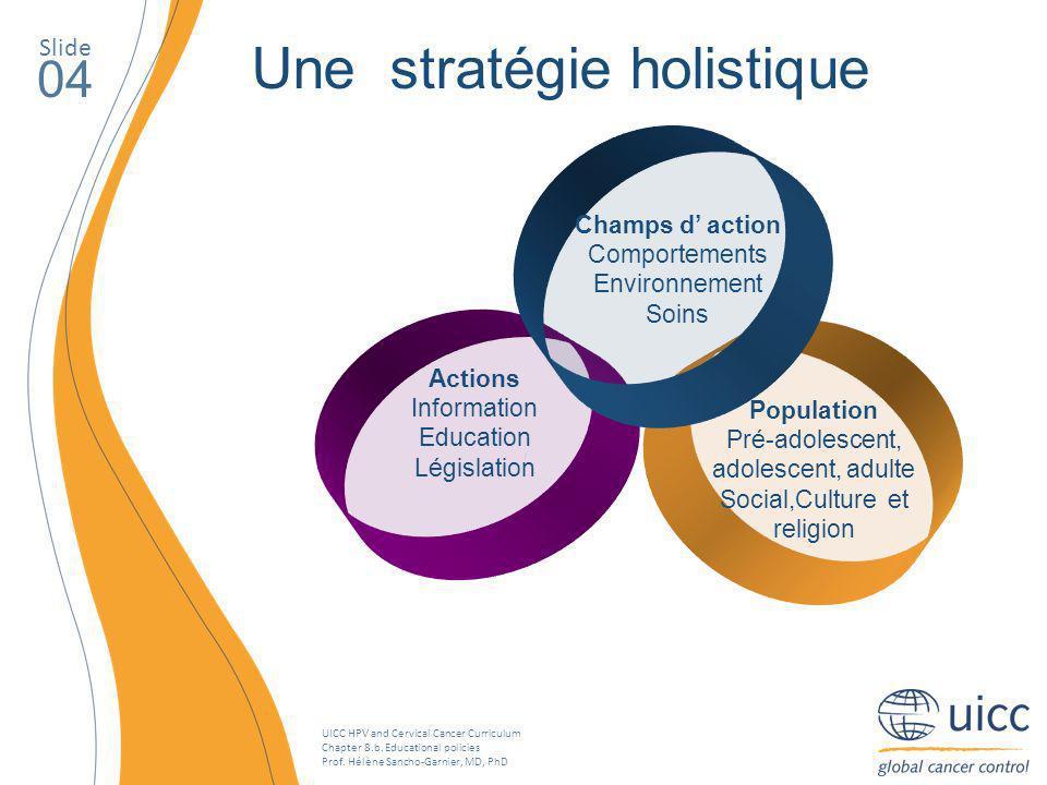 Une stratégie holistique