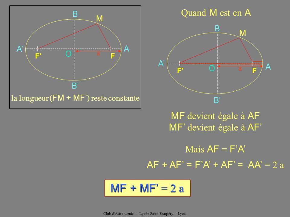 MF + MF' = 2 a Quand M est en A MF devient égale à AF