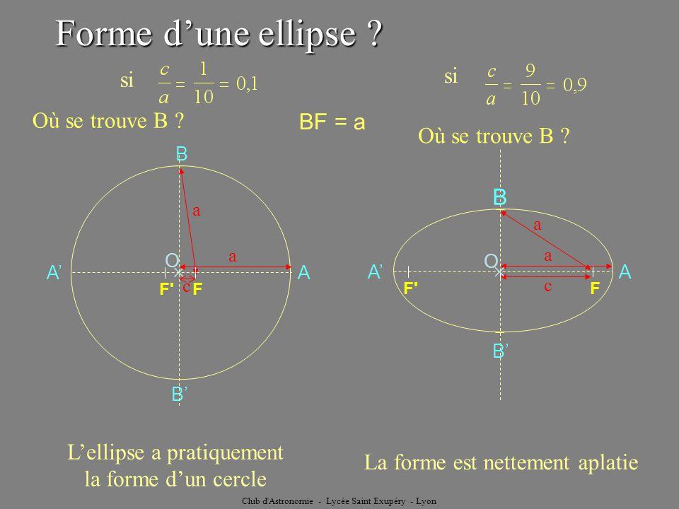 Forme d'une ellipse si si Où se trouve B BF = a Où se trouve B B