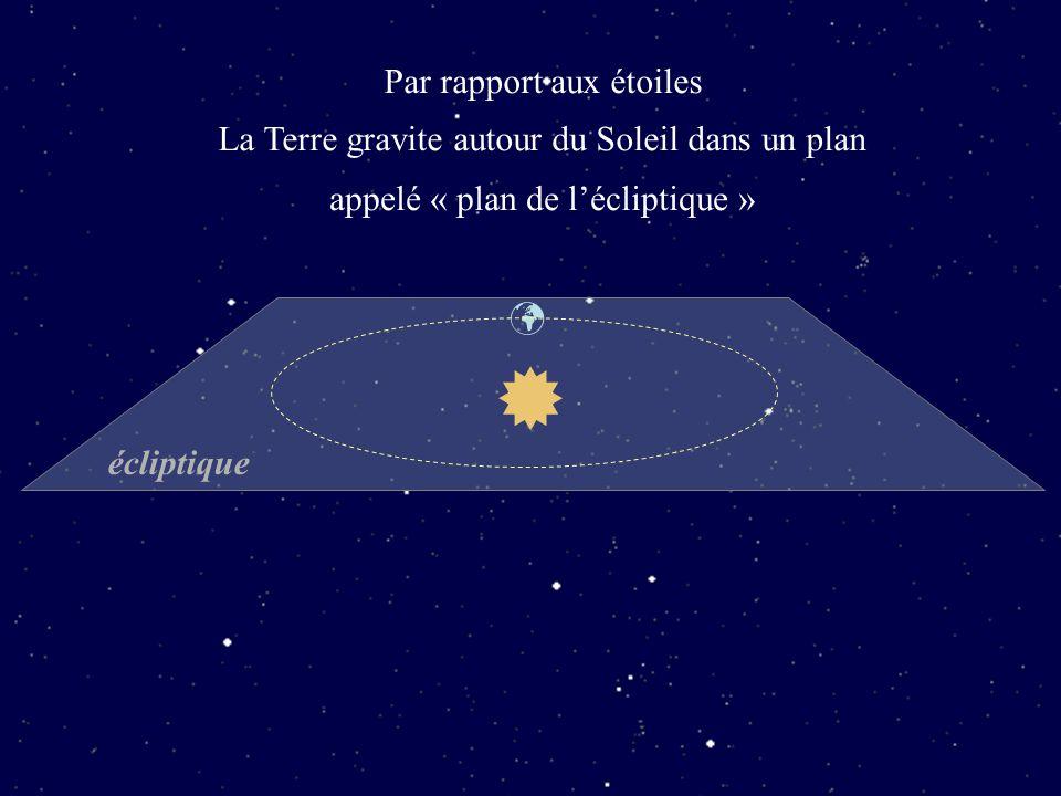  Par rapport aux étoiles