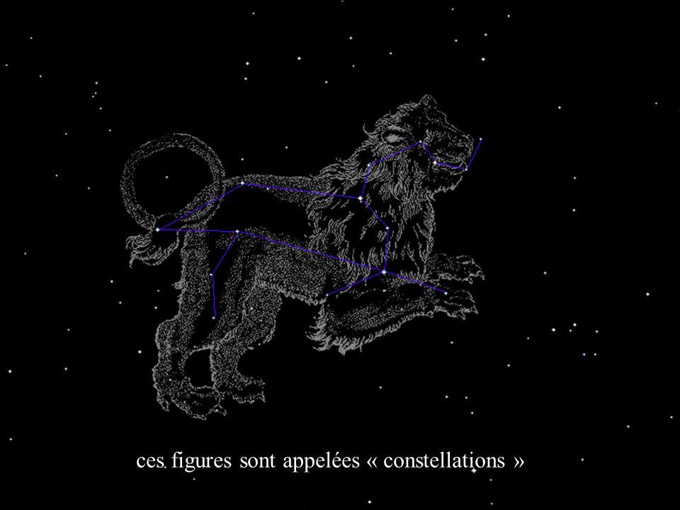 ces figures sont appelées « constellations »