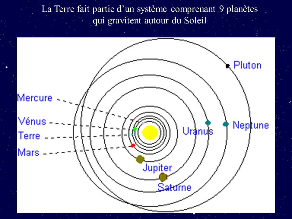 La Terre fait partie d'un système comprenant 9 planètes