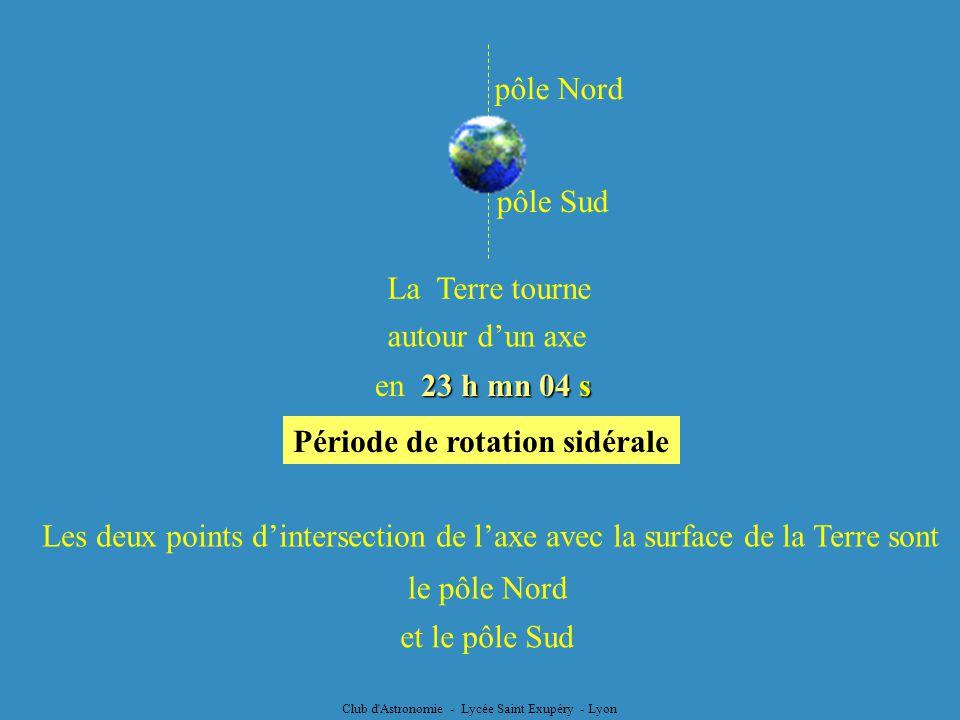 Période de rotation sidérale