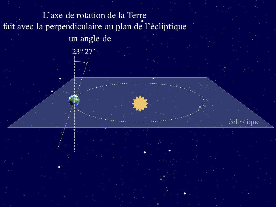  L'axe de rotation de la Terre