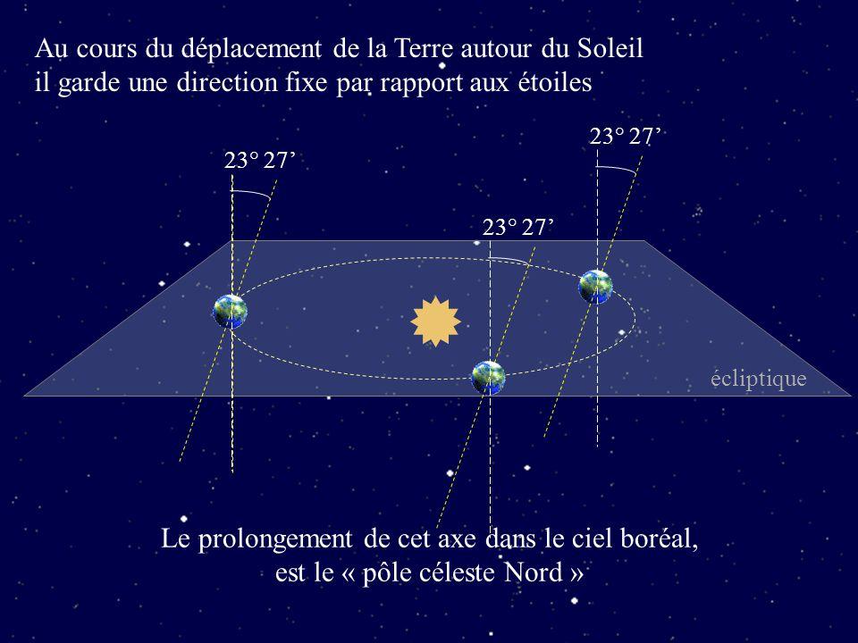  Au cours du déplacement de la Terre autour du Soleil