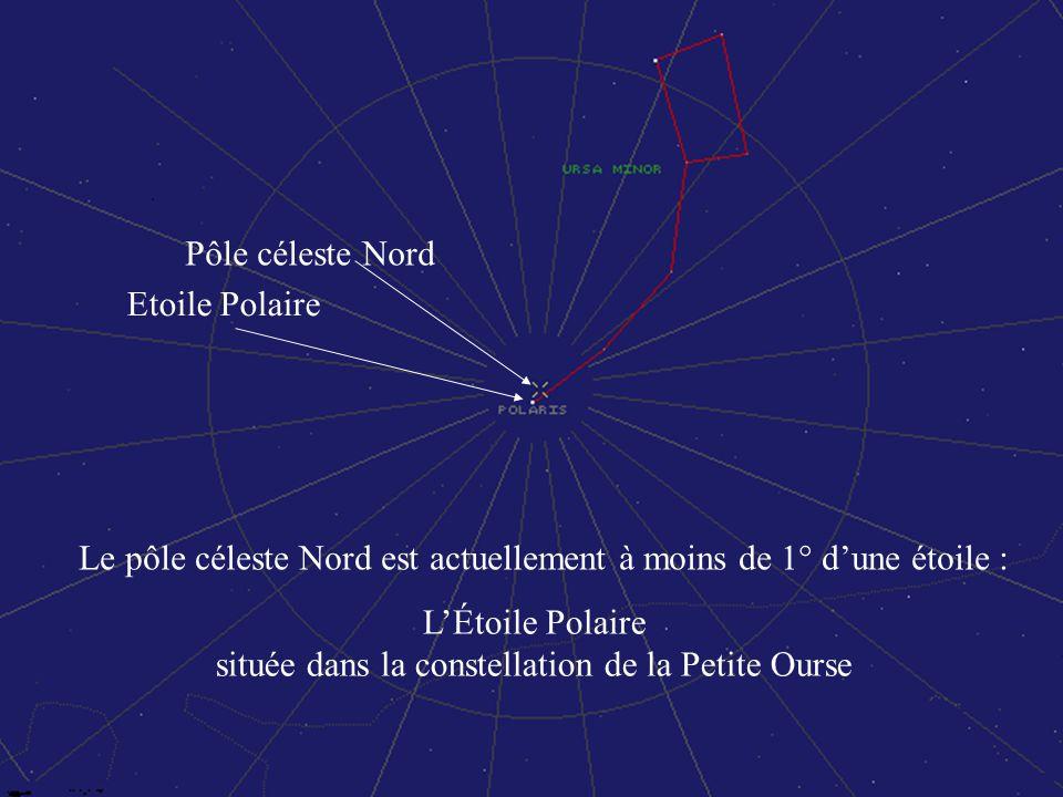 Le pôle céleste Nord est actuellement à moins de 1° d'une étoile :