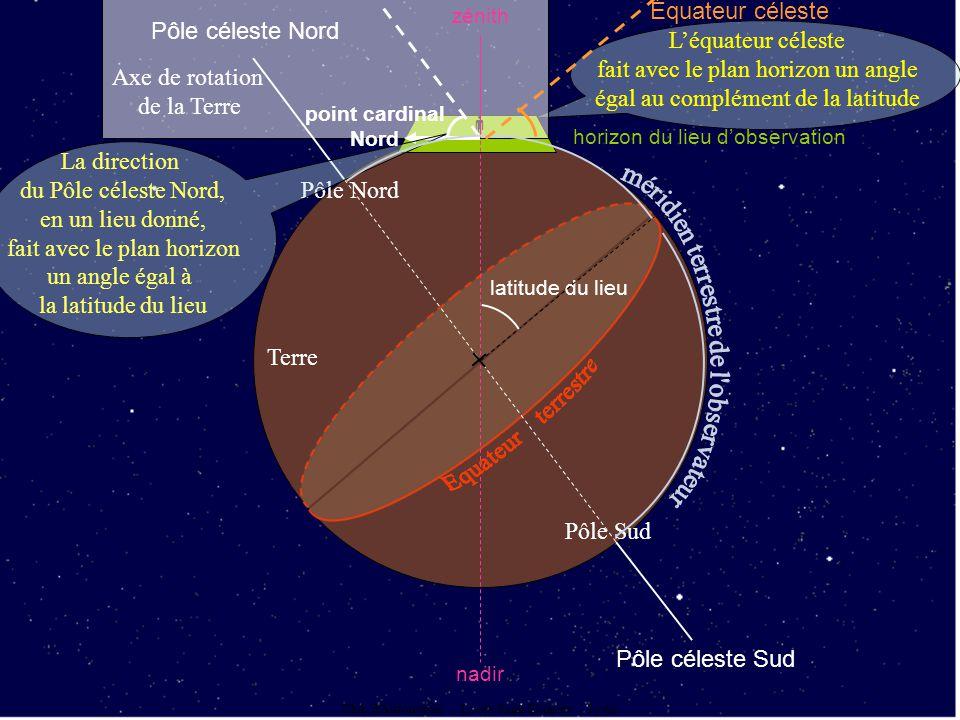  Équateur céleste Pôle céleste Nord L'équateur céleste