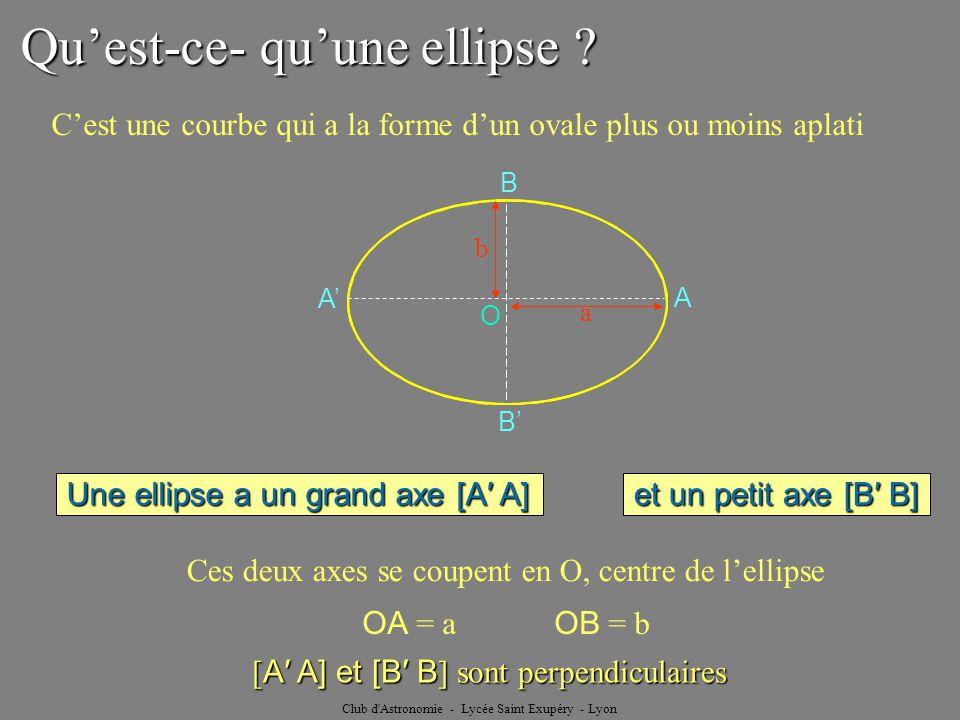 Qu'est-ce- qu'une ellipse