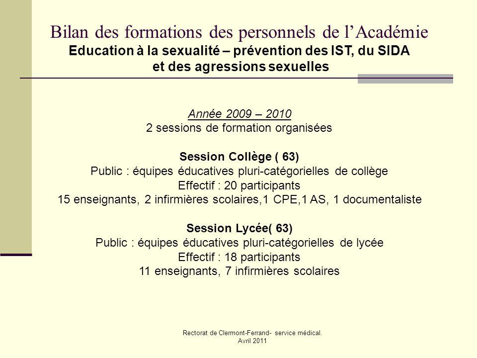 Bilan des formations des personnels de l'Académie