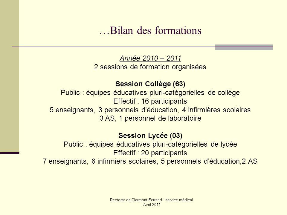 …Bilan des formations Année 2010 – 2011