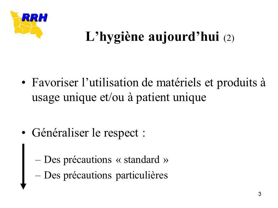 L'hygiène aujourd'hui (2)
