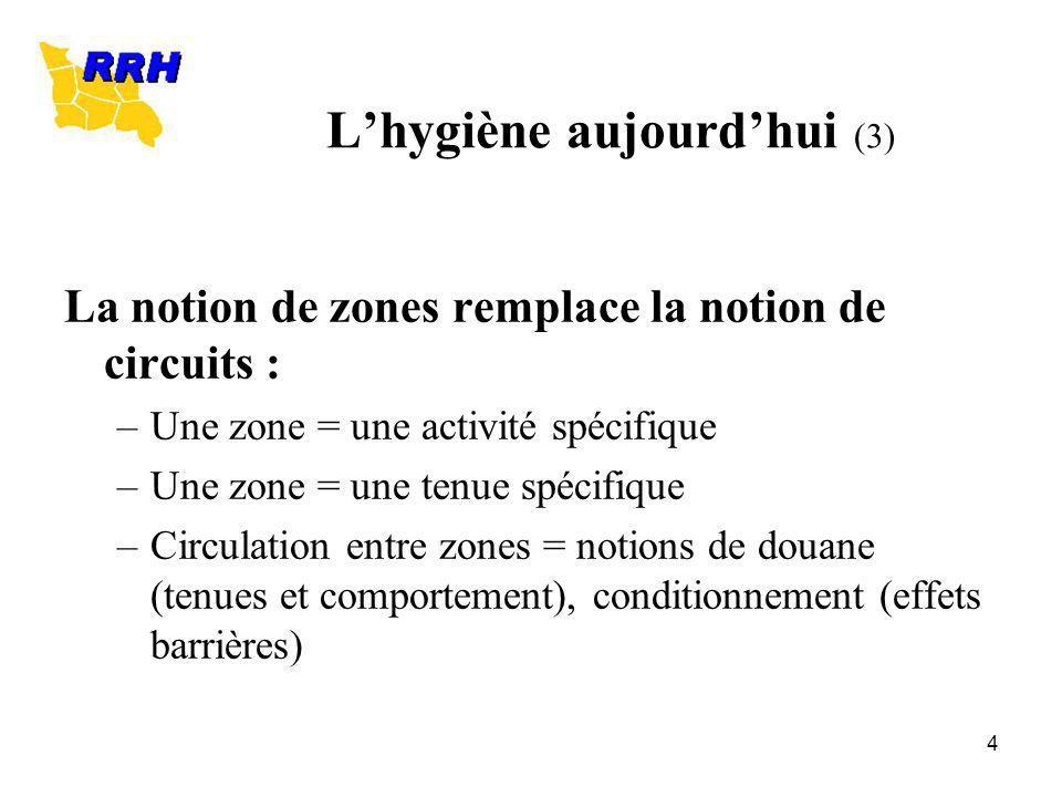 L'hygiène aujourd'hui (3)