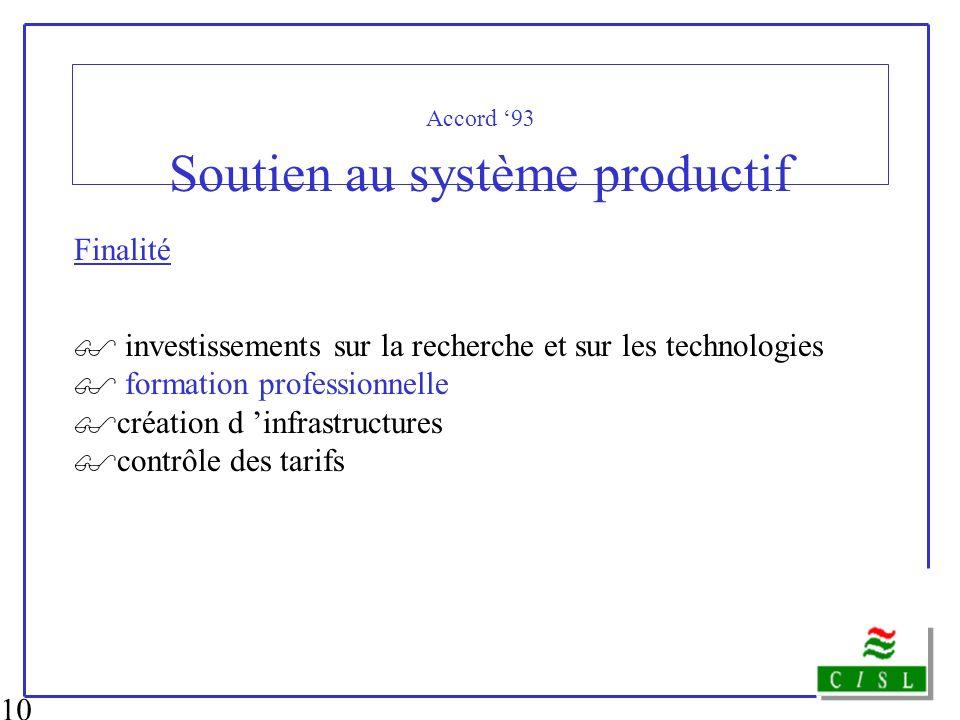 Accord '93 Soutien au système productif