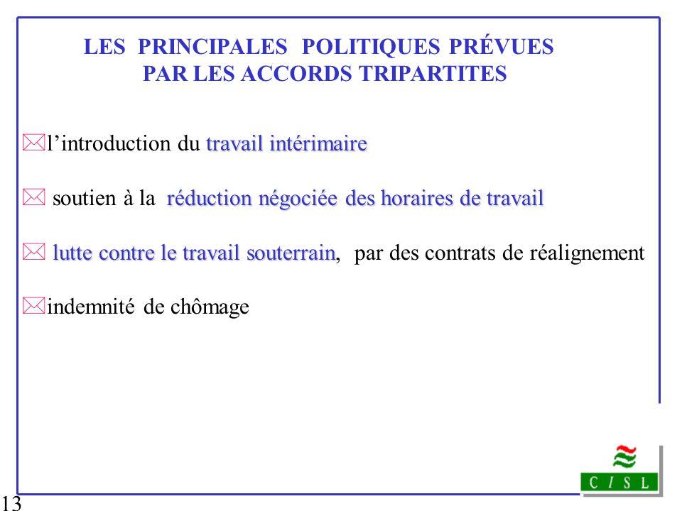 LES PRINCIPALES POLITIQUES PRÉVUES PAR LES ACCORDS TRIPARTITES