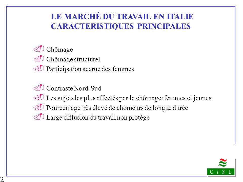 LE MARCHÉ DU TRAVAIL EN ITALIE CARACTERISTIQUES PRINCIPALES