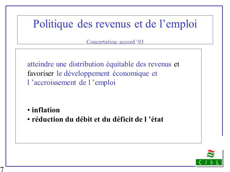 Politique des revenus et de l'emploi Concertation: accord '93