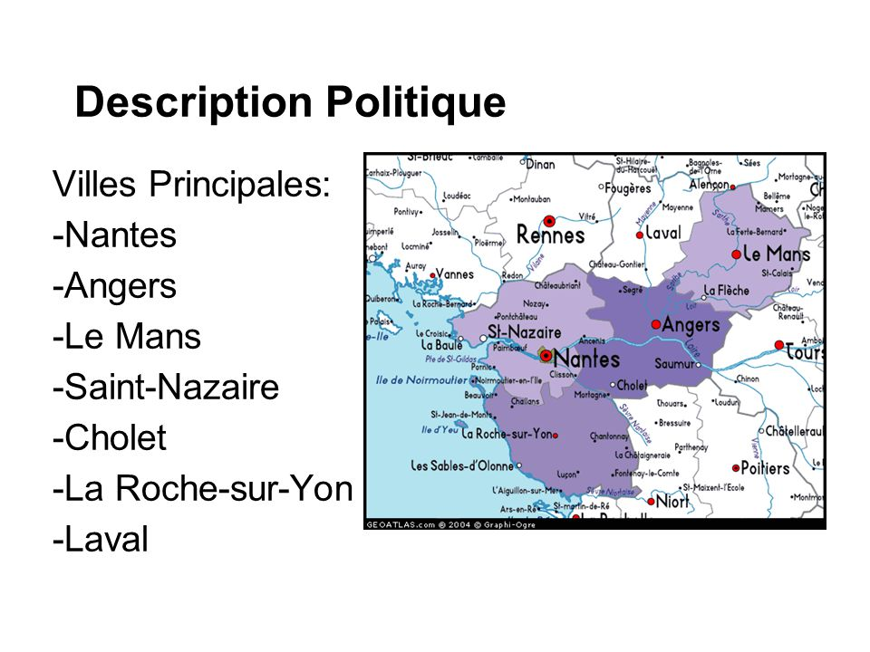 Description Politique