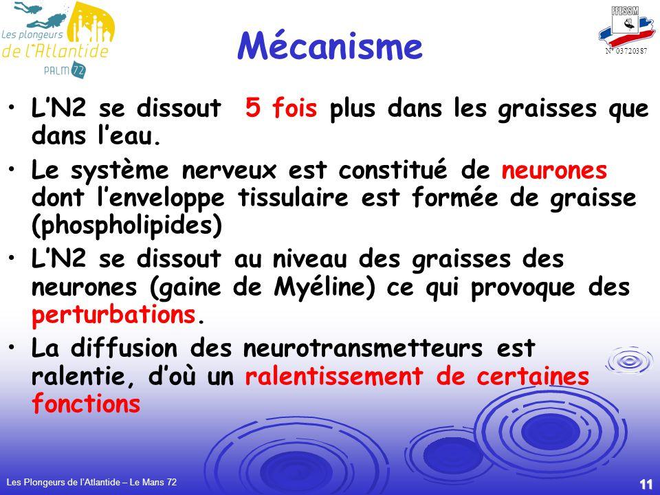 Mécanisme L'N2 se dissout 5 fois plus dans les graisses que dans l'eau.