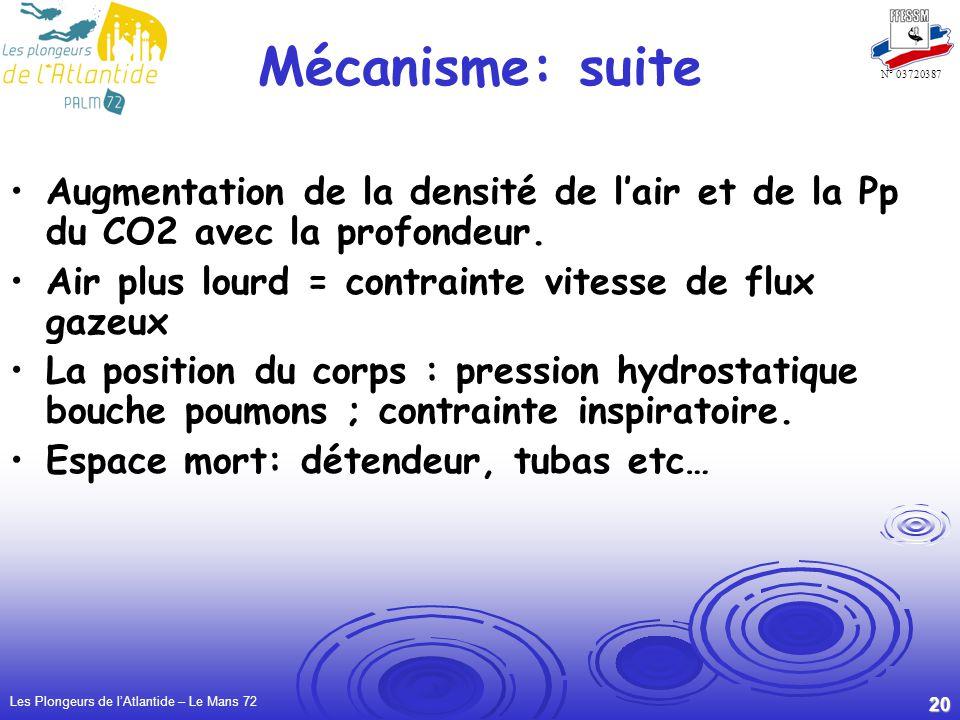 Mécanisme: suite Augmentation de la densité de l'air et de la Pp du CO2 avec la profondeur. Air plus lourd = contrainte vitesse de flux gazeux.