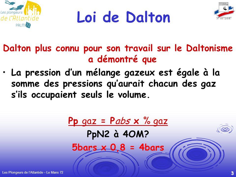 Dalton plus connu pour son travail sur le Daltonisme a démontré que