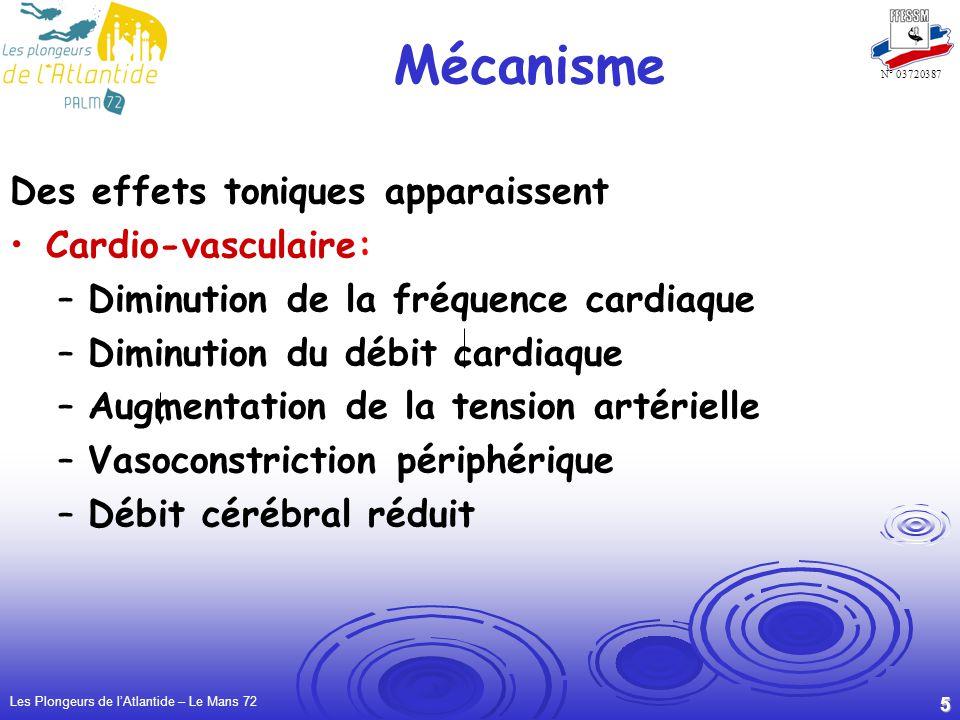 Mécanisme Des effets toniques apparaissent Cardio-vasculaire: