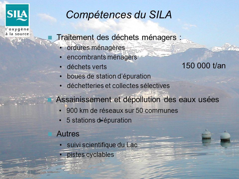 Compétences du SILA Traitement des déchets ménagers : 150 000 t/an