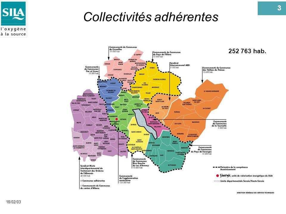 Collectivités adhérentes